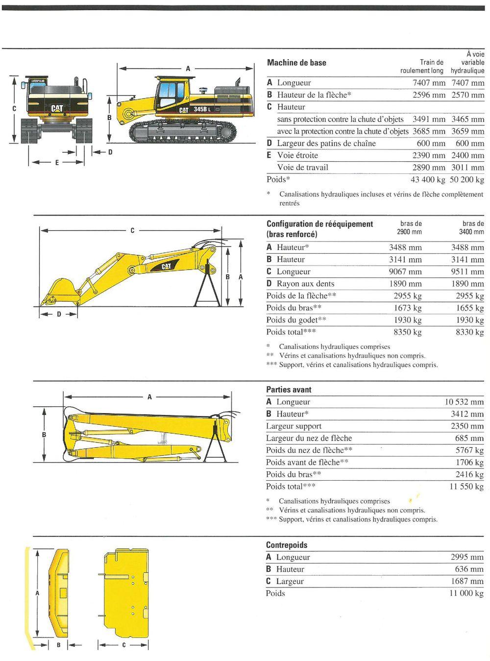 Caterpillar 345B