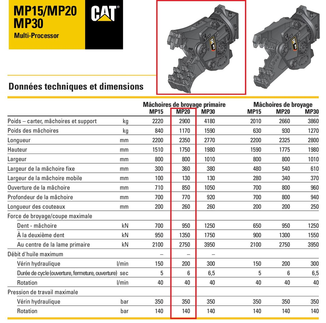 Caterpillar MP20