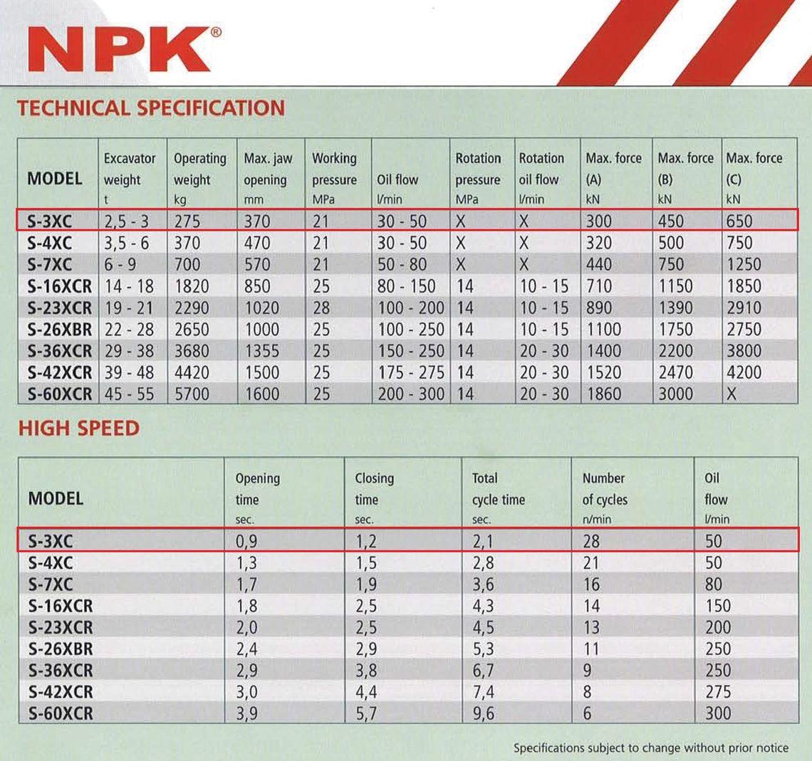 NPK S-3XC