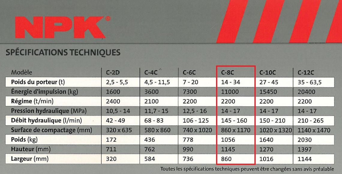 Vibro compacteur NPK C8C