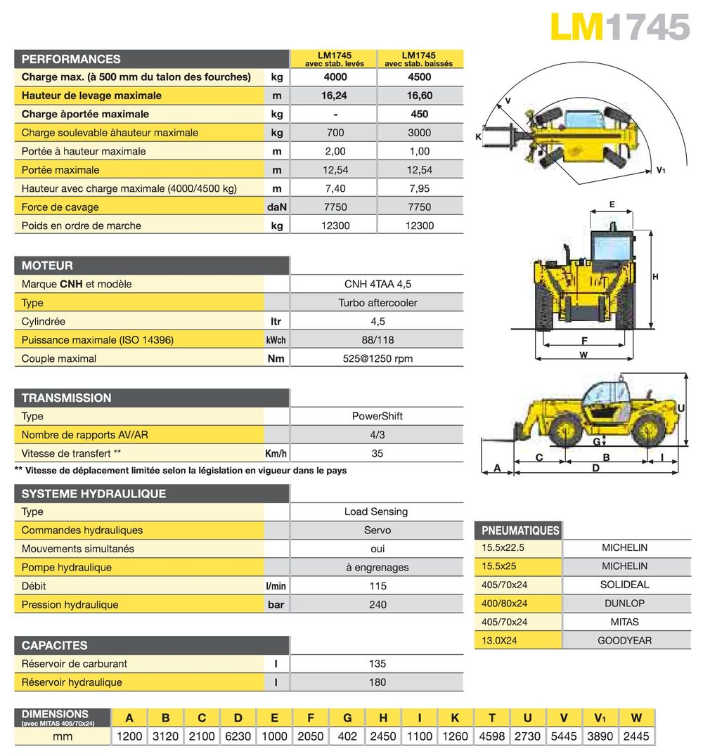 New Holland LM1745