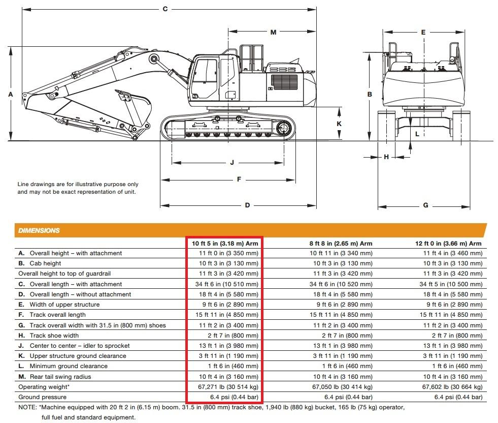 Case CX300D NLC