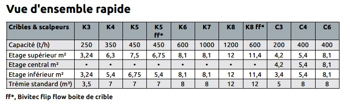 Keestrack K5